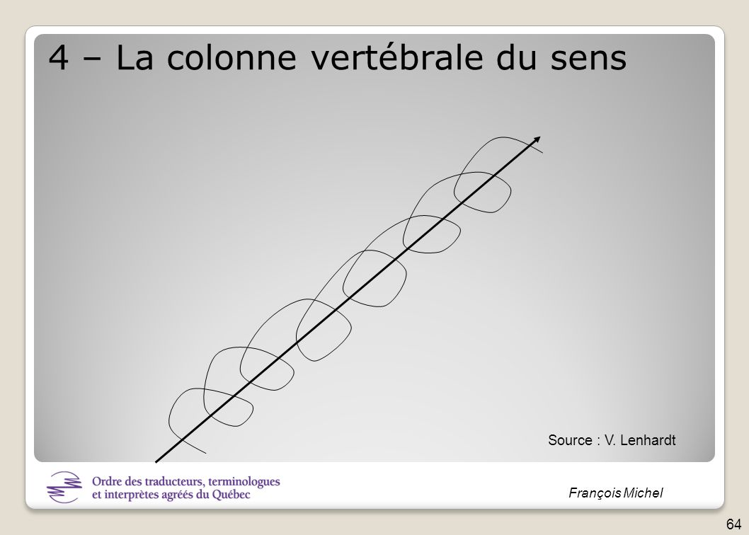 François Michel 4 – La colonne vertébrale du sens Source : V. Lenhardt 64