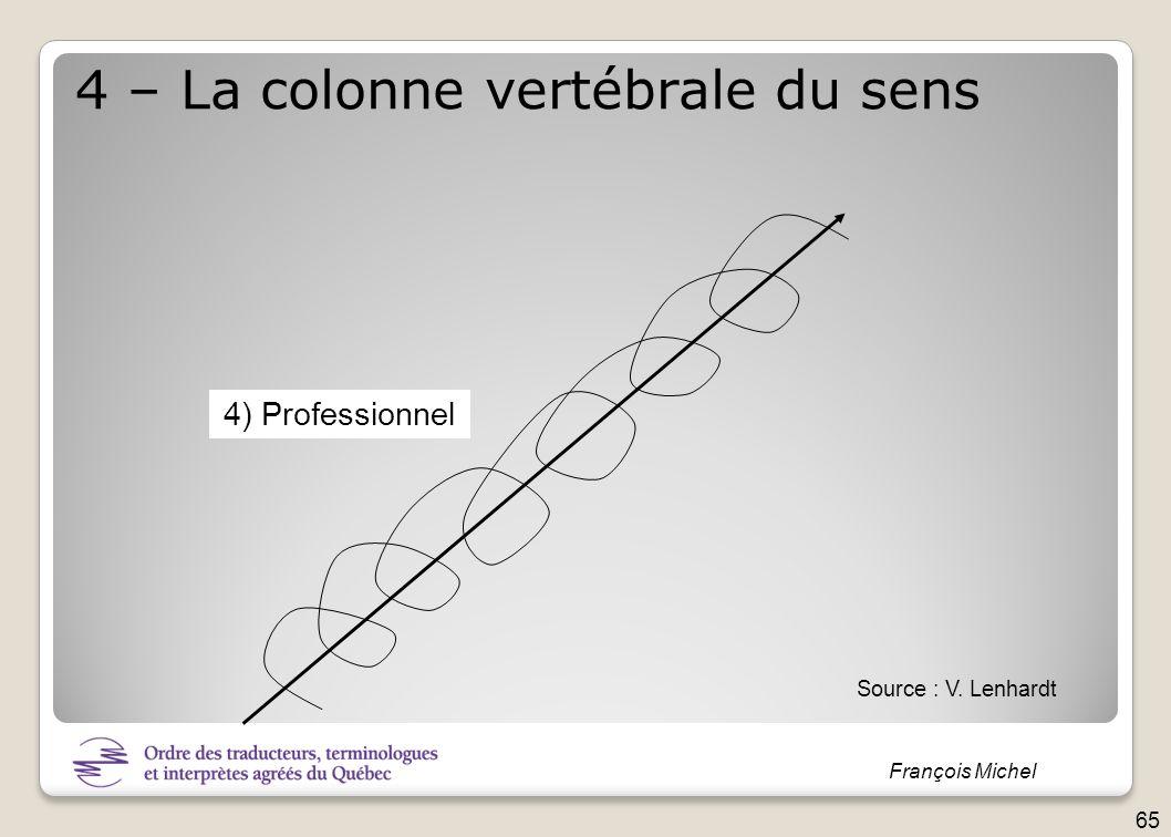 François Michel 4) Professionnel 4 – La colonne vertébrale du sens Source : V. Lenhardt 65