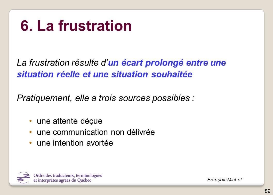 6. La frustration La frustration résulte dun écart prolongé entre une situation réelle et une situation souhaitée Pratiquement, elle a trois sources p