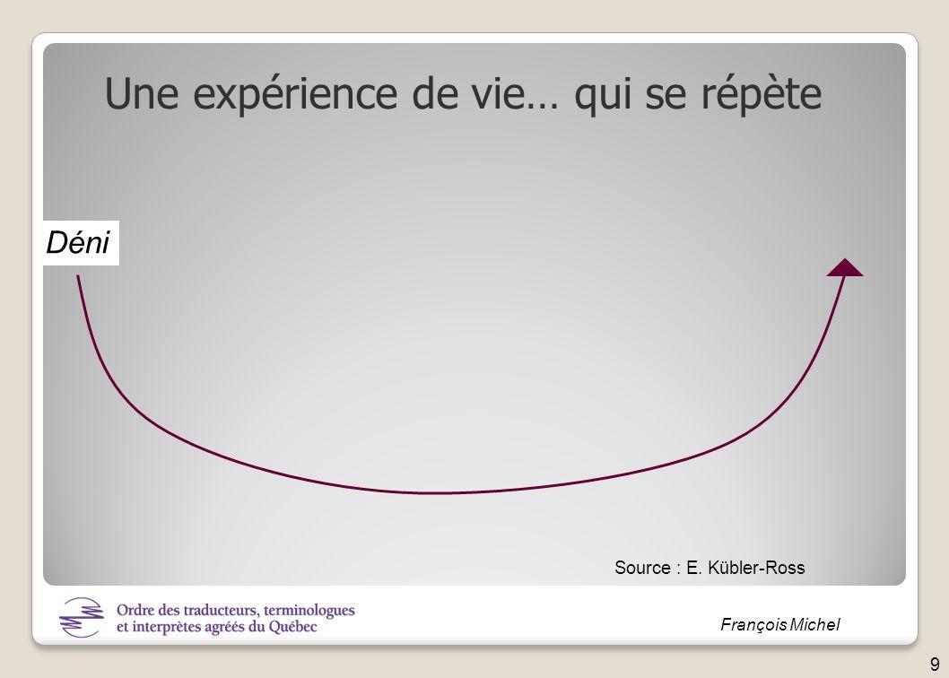François Michel Déni Colère Source : E. Kübler-Ross Une expérience de vie… qui se répète 10