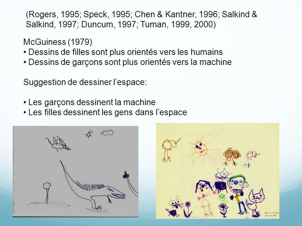 McGuiness (1979) Dessins de filles sont plus orientés vers les humains Dessins de garçons sont plus orientés vers la machine Suggestion de dessiner le