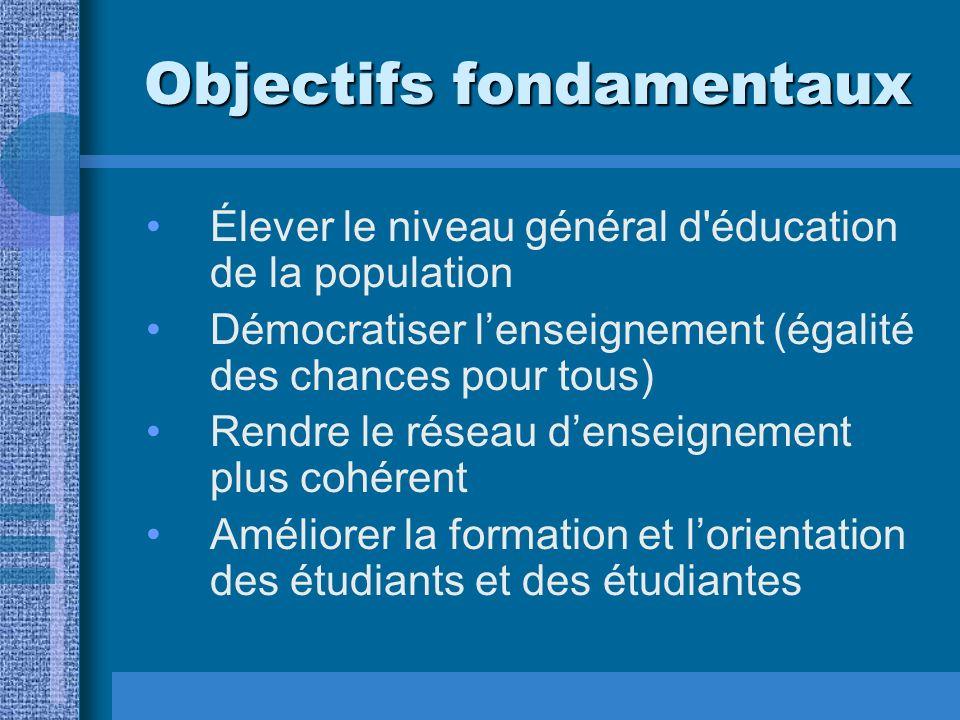 Objectifs fondamentaux Élever le niveau général d éducation de la population Démocratiser lenseignement (égalité des chances pour tous) Rendre le réseau denseignement plus cohérent Améliorer la formation et lorientation des étudiants et des étudiantes