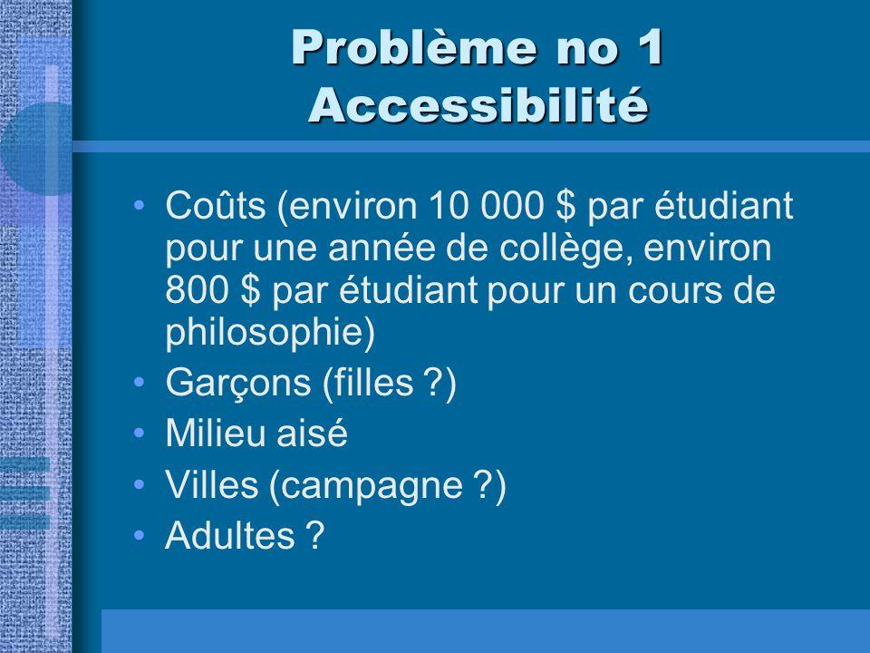Problème no 1 Accessibilité Coûts (environ 10 000 $ par étudiant pour une année de collège, environ 800 $ par étudiant pour un cours de philosophie) Garçons (filles ) Milieu aisé Villes (campagne ) Adultes