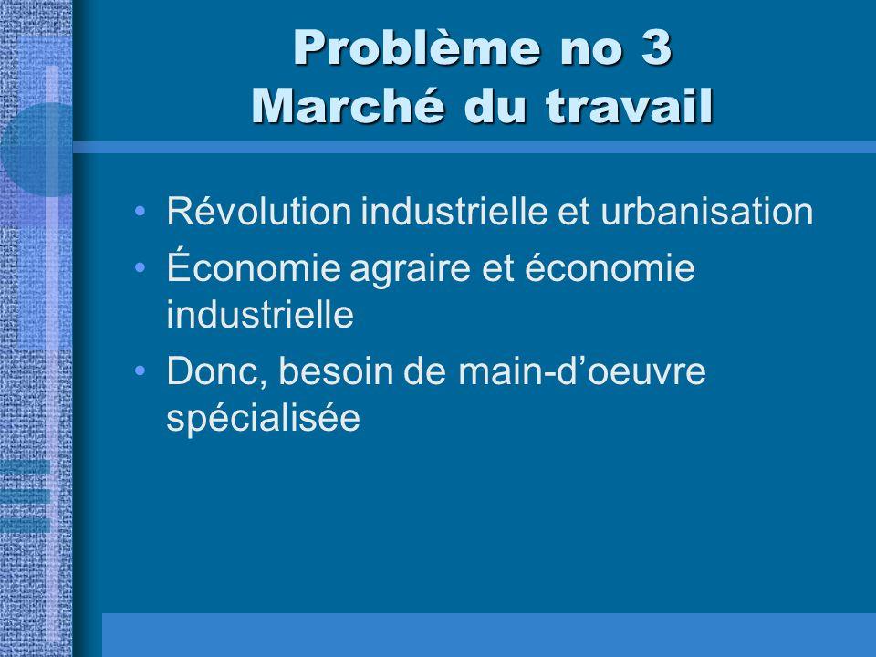 Problème no 3 Marché du travail Révolution industrielle et urbanisation Économie agraire et économie industrielle Donc, besoin de main-doeuvre spécialisée