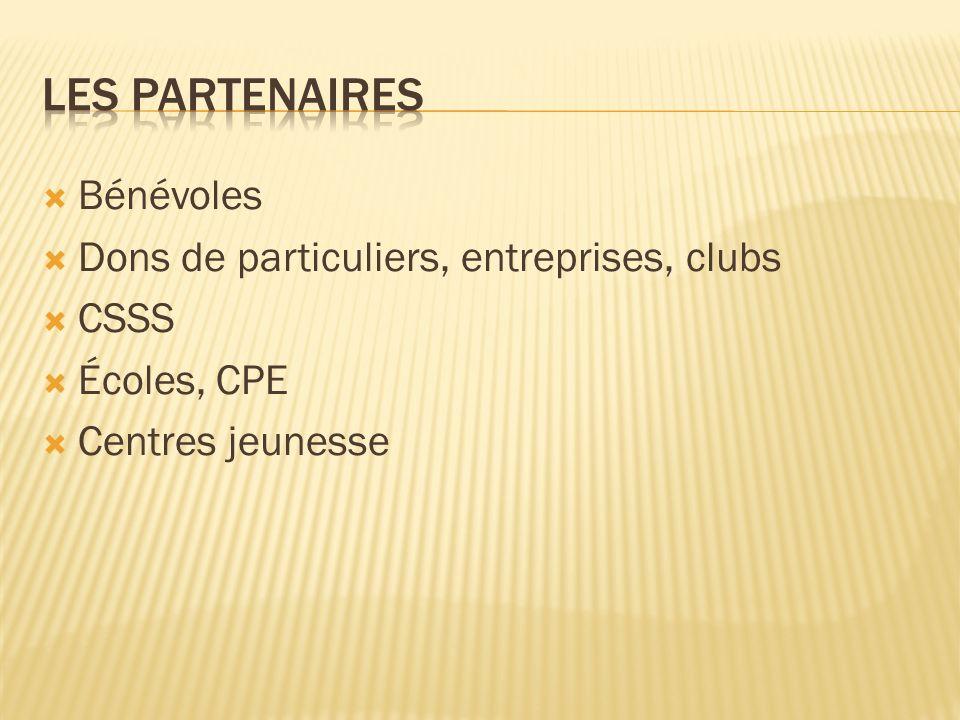 Bénévoles Dons de particuliers, entreprises, clubs CSSS Écoles, CPE Centres jeunesse
