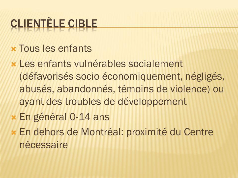 Tous les enfants Les enfants vulnérables socialement (défavorisés socio-économiquement, négligés, abusés, abandonnés, témoins de violence) ou ayant des troubles de développement En général 0-14 ans En dehors de Montréal: proximité du Centre nécessaire