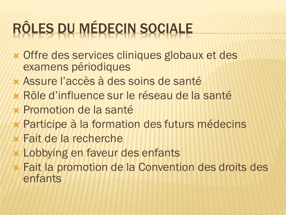 ONU, 1990 54 articles Équivalent aux droits de lHomme Art.