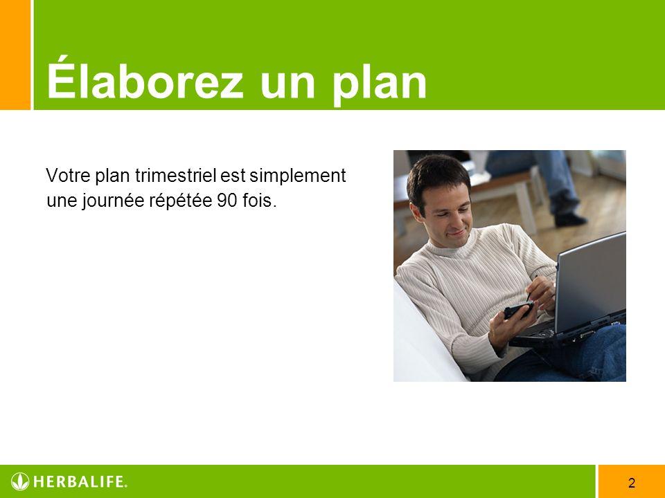 2 Élaborez un plan Votre plan trimestriel est simplement une journée répétée 90 fois.