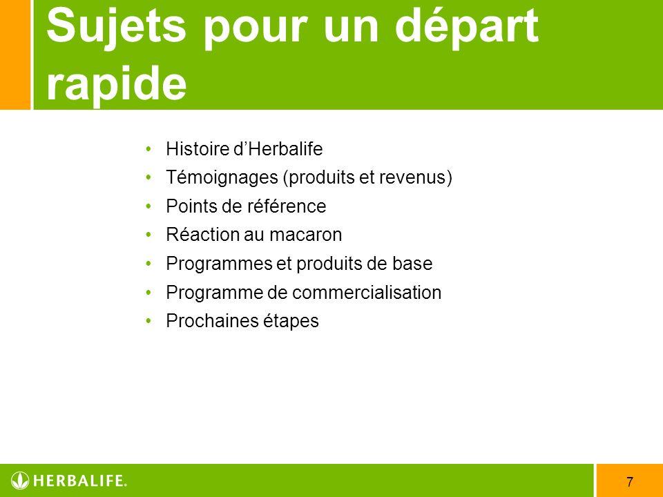 7 Sujets pour un départ rapide Histoire dHerbalife Témoignages (produits et revenus) Points de référence Réaction au macaron Programmes et produits de