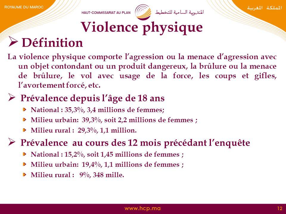 www.hcp.ma Violence physique Définition La violence physique comporte lagression ou la menace dagression avec un objet contondant ou un produit danger
