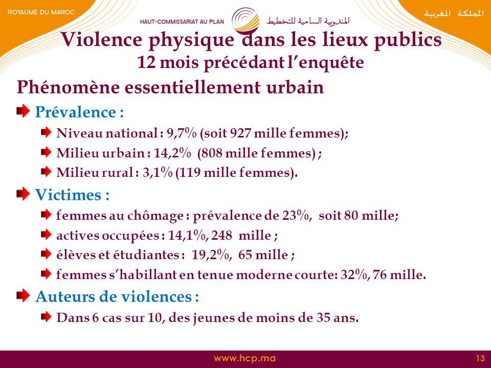 www.hcp.ma Phénomène essentiellement urbain Prévalence : Niveau national : 9,7% (soit 927 mille femmes); Milieu urbain : 14,2% (808 mille femmes) ; Mi