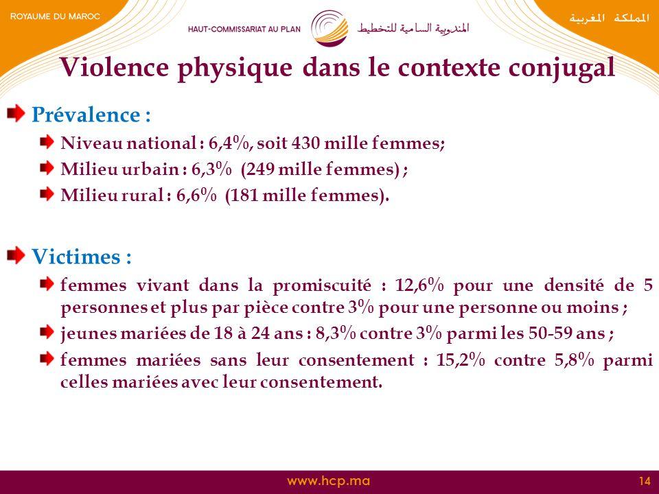 www.hcp.ma Prévalence : Niveau national : 6,4%, soit 430 mille femmes; Milieu urbain : 6,3% (249 mille femmes) ; Milieu rural : 6,6% (181 mille femmes