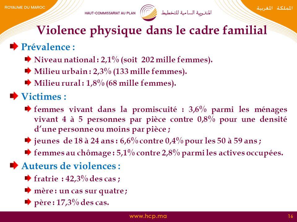 www.hcp.ma Prévalence : Niveau national : 2,1% (soit 202 mille femmes). Milieu urbain : 2,3% (133 mille femmes). Milieu rural : 1,8% (68 mille femmes)