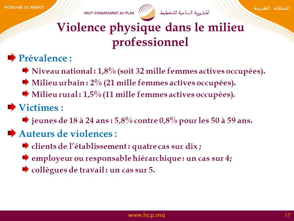 www.hcp.ma Prévalence : Niveau national : 1,8% (soit 32 mille femmes actives occupées). Milieu urbain : 2% (21 mille femmes actives occupées). Milieu