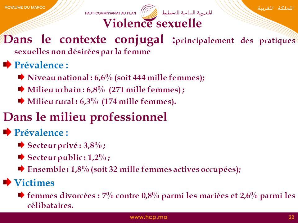 www.hcp.ma Dans le contexte conjugal : principalement des pratiques sexuelles non désirées par la femme Prévalence : Niveau national : 6,6% (soit 444