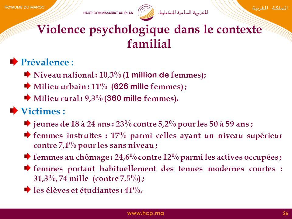 www.hcp.ma Prévalence : Niveau national : 10,3% (1 million de femmes); Milieu urbain : 11% ( 626 mille femmes) ; Milieu rural : 9,3% ( 360 mille femme