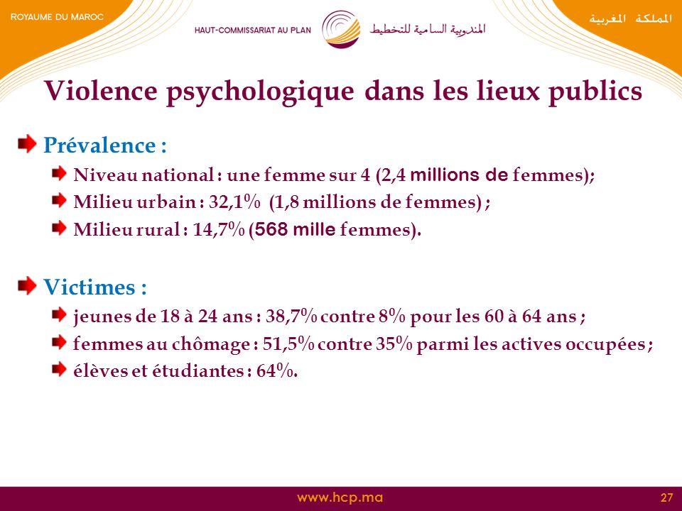 www.hcp.ma Prévalence : Niveau national : une femme sur 4 (2,4 millions de femmes); Milieu urbain : 32,1% (1,8 millions de femmes) ; Milieu rural : 14