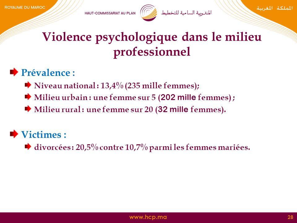 www.hcp.ma Prévalence : Niveau national : 13,4% (235 mille femmes); Milieu urbain : une femme sur 5 ( 202 mille femmes) ; Milieu rural : une femme sur