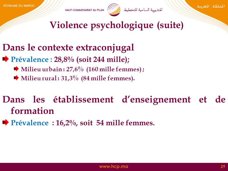 www.hcp.ma Dans le contexte extraconjugal Prévalence : 28,8% (soit 244 mille); Milieu urbain : 27,6% (160 mille femmes) ; Milieu rural : 31,3% (84 mil