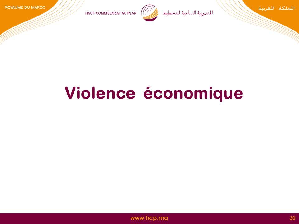 www.hcp.ma Violence économique 30