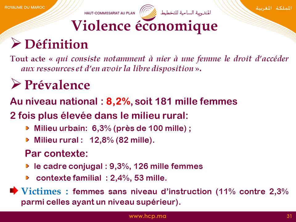 www.hcp.ma Violence économique Définition Tout acte « qui consiste notamment à nier à une femme le droit daccéder aux ressources et den avoir la libre