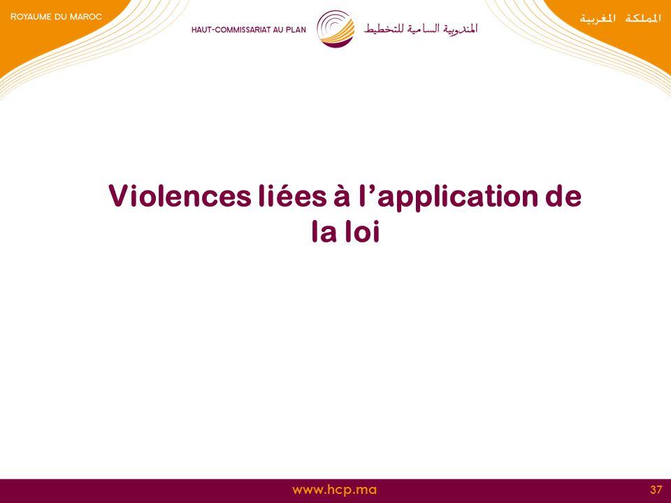 www.hcp.ma Violences liées à lapplication de la loi 37