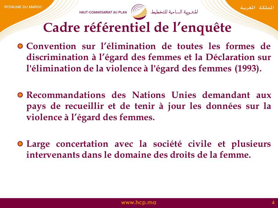 www.hcp.ma C adre référentiel de lenquête Convention sur lélimination de toutes les formes de discrimination à légard des femmes et la Déclaration sur