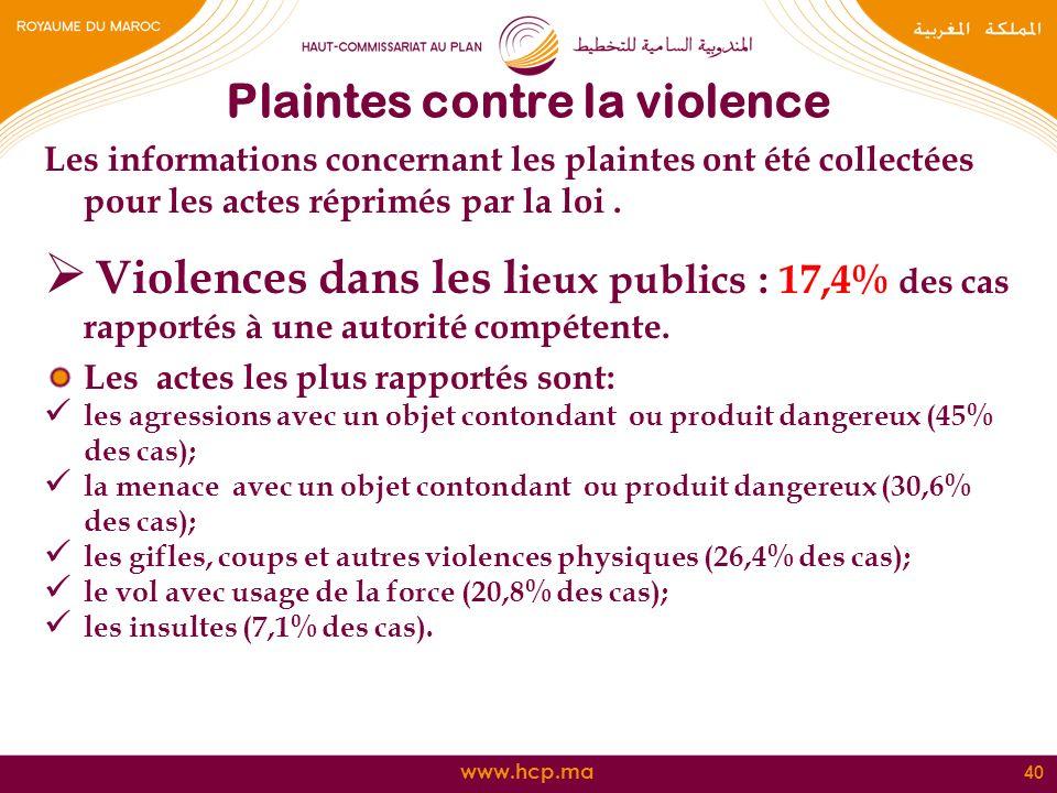 www.hcp.ma Plaintes contre la violence Les informations concernant les plaintes ont été collectées pour les actes réprimés par la loi. Violences dans