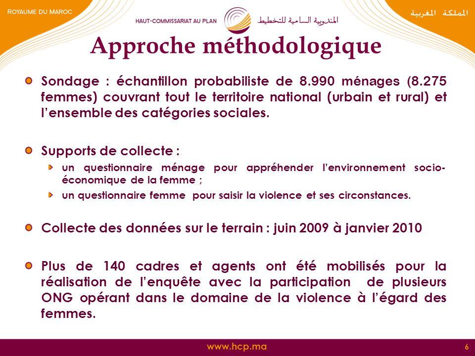 www.hcp.ma Approche méthodologique Sondage : échantillon probabiliste de 8.990 ménages (8.275 femmes) couvrant tout le territoire national (urbain et