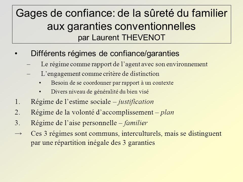 Gages de confiance: de la sûreté du familier aux garanties conventionnelles par Laurent THEVENOT Différents régimes de confiance/garanties –Le régime