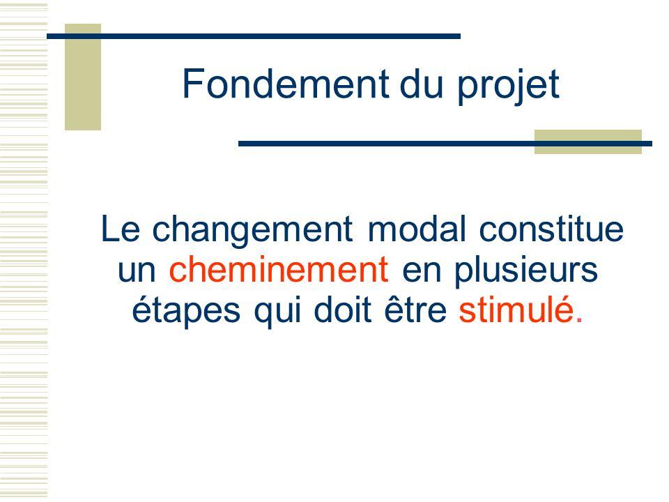 Fondement du projet Le changement modal constitue un cheminement en plusieurs étapes qui doit être stimulé.