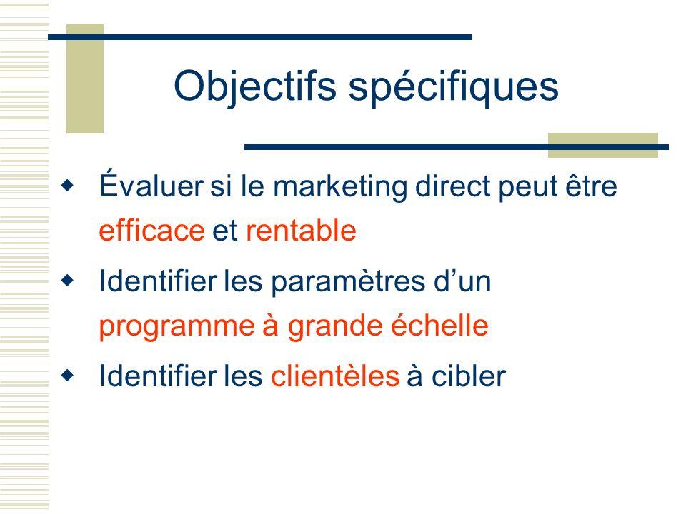Objectifs spécifiques Évaluer si le marketing direct peut être efficace et rentable Identifier les paramètres dun programme à grande échelle Identifie