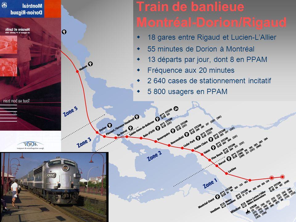 Train de banlieue Montréal-Dorion/Rigaud 18 gares entre Rigaud et Lucien-LAllier 55 minutes de Dorion à Montréal 13 départs par jour, dont 8 en PPAM F