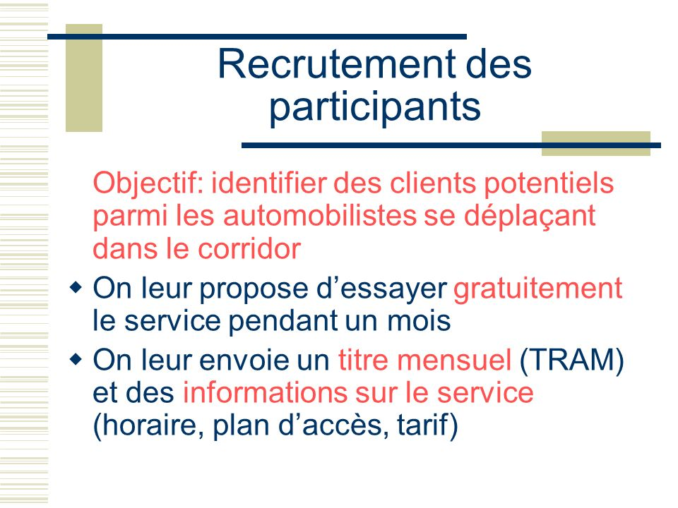 Recrutement des participants Objectif: identifier des clients potentiels parmi les automobilistes se déplaçant dans le corridor On leur propose dessay