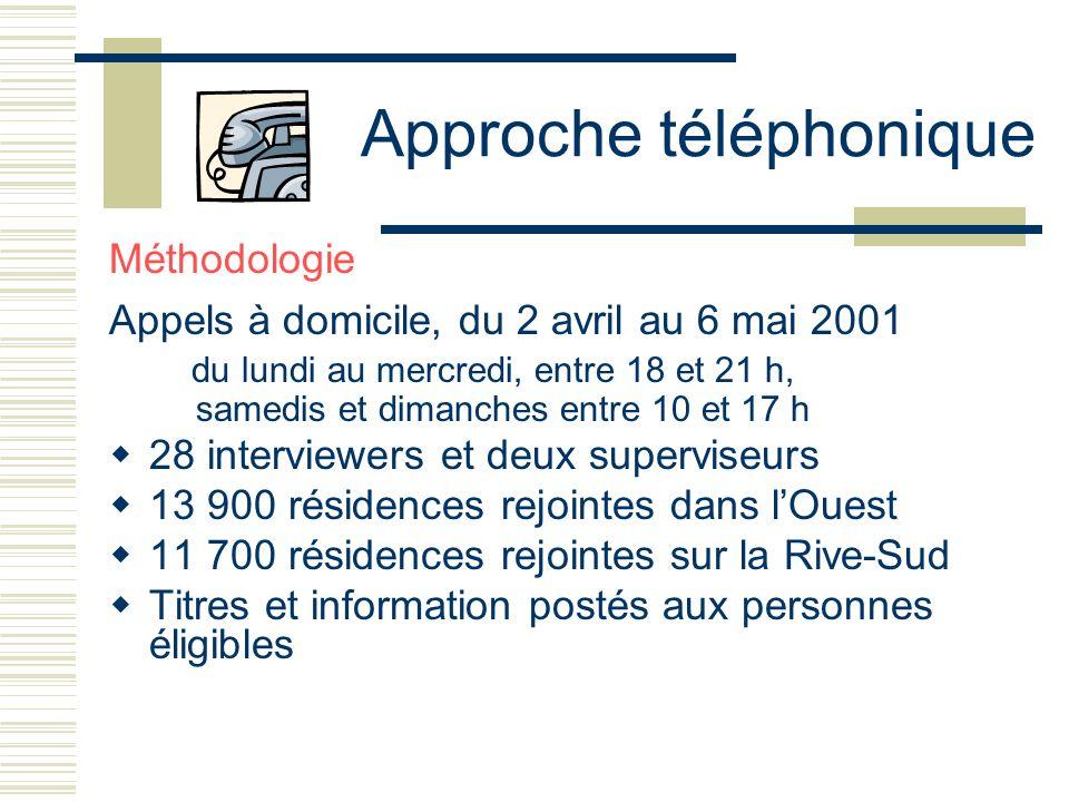 Approche téléphonique Méthodologie Appels à domicile, du 2 avril au 6 mai 2001 du lundi au mercredi, entre 18 et 21 h, samedis et dimanches entre 10 e
