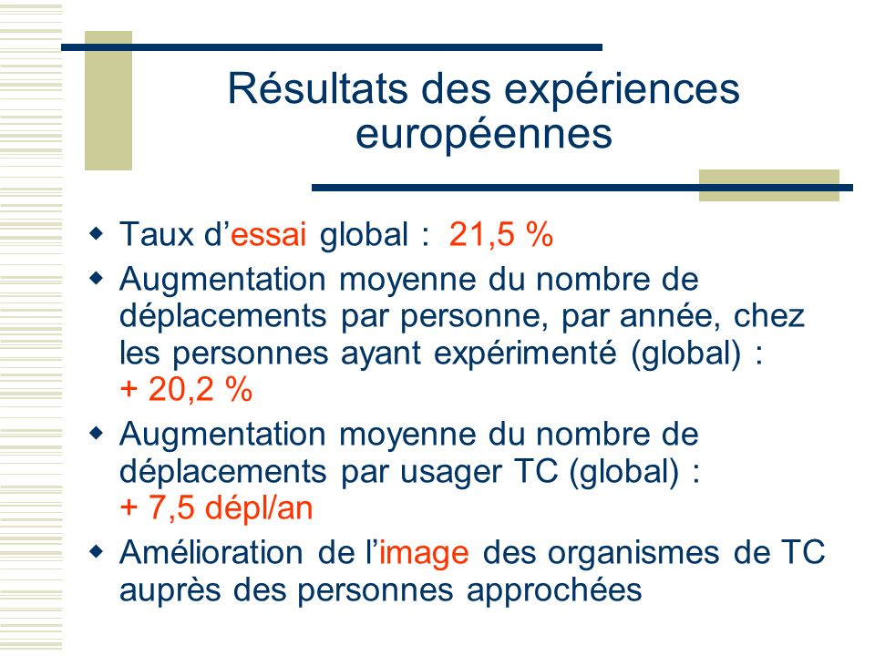Facteurs de succès (2) ÉVALUATION DU TEMPS EN TC ÉVALUATION COMPARATIVE (SATISFACTION AUTO et TC) TC > A TC = A TC < A ÉVALUATIONESSAIÉVALUATIONRACHAT 70,2% 60,3 % 42,2 % 45,8 % 29,3 % 14,7 % CHANCE ESSAI CHANCE RACHAT (-) 30 min 31-60 min (+) 61 min
