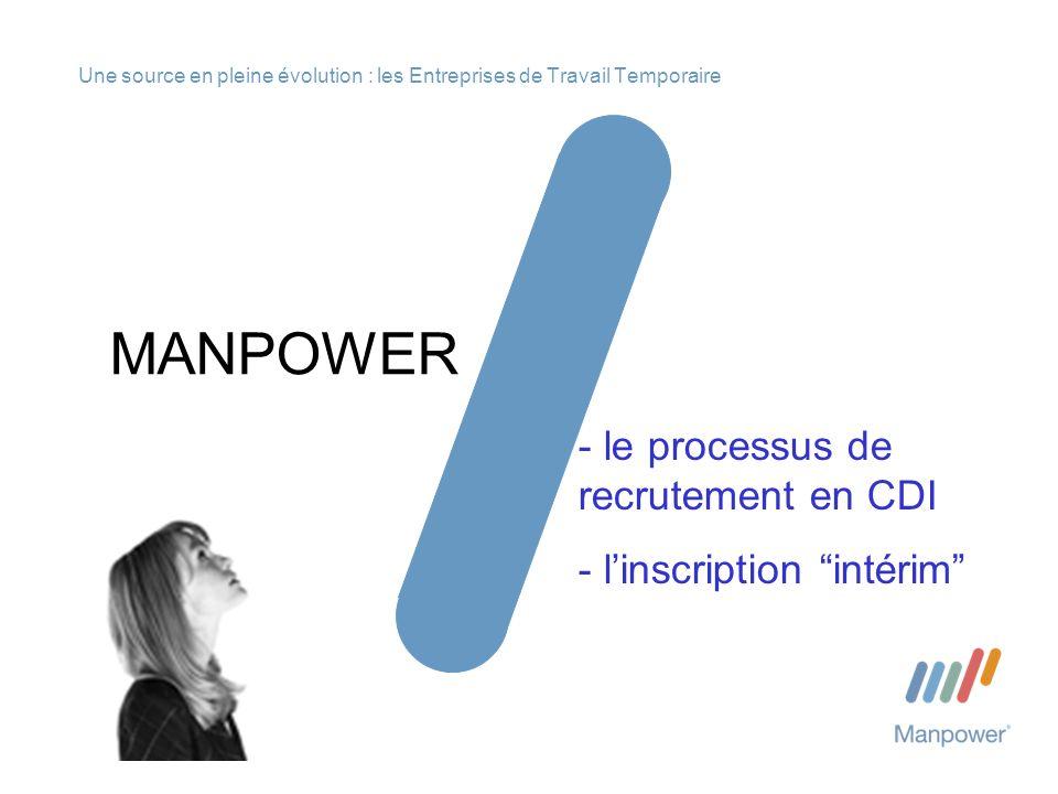 Une source en pleine évolution : les Entreprises de Travail Temporaire MANPOWER - le processus de recrutement en CDI - linscription intérim