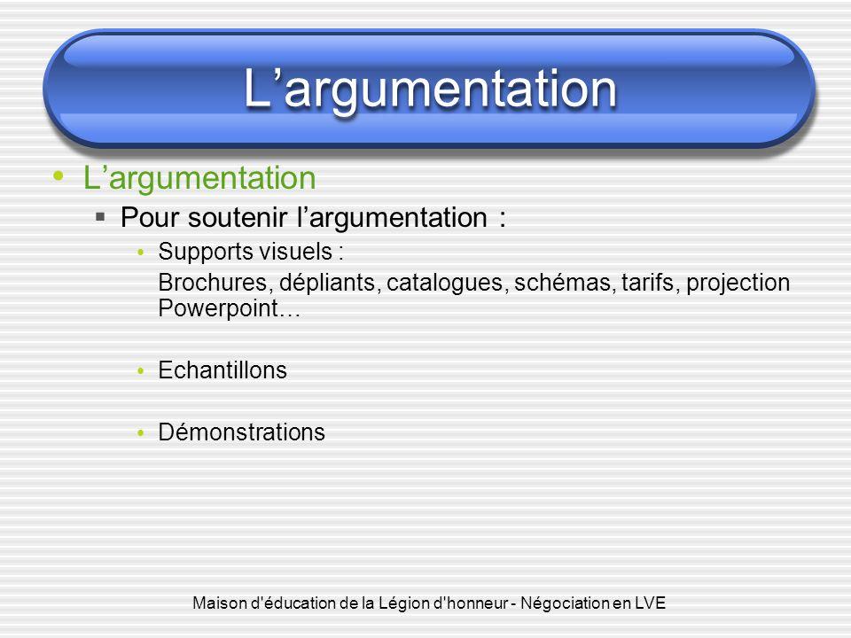 Maison d'éducation de la Légion d'honneur - Négociation en LVE Largumentation Pour soutenir largumentation : Supports visuels : Brochures, dépliants,