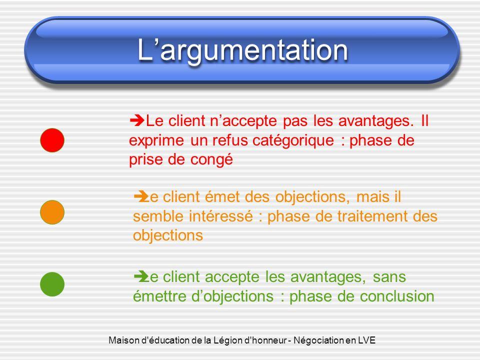 Maison d'éducation de la Légion d'honneur - Négociation en LVE Largumentation Le client naccepte pas les avantages. Il exprime un refus catégorique :