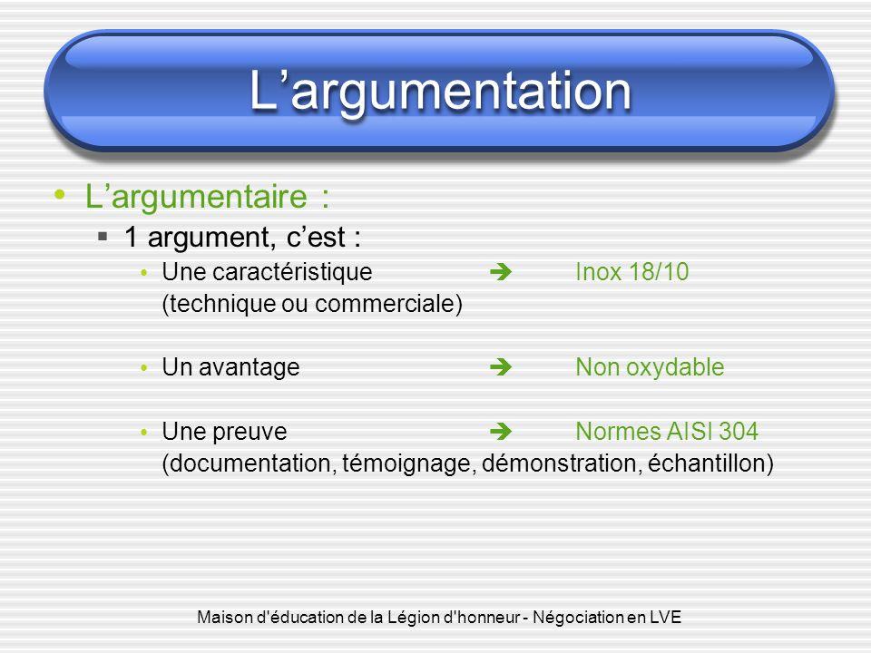 Maison d'éducation de la Légion d'honneur - Négociation en LVE Largumentation Largumentaire : 1 argument, cest : Une caractéristique Inox 18/10 (techn