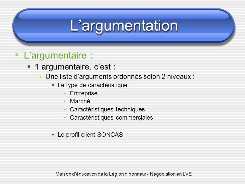 Maison d'éducation de la Légion d'honneur - Négociation en LVE Largumentation Largumentaire : 1 argumentaire, cest : Une liste darguments ordonnés sel
