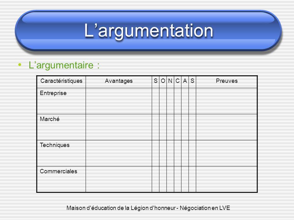 Maison d'éducation de la Légion d'honneur - Négociation en LVE Largumentation Largumentaire : CaractéristiquesAvantagesSONCASPreuves Entreprise Marché