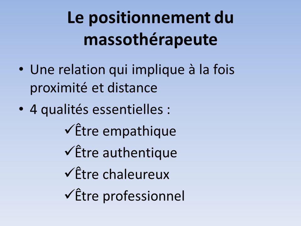 Le positionnement du massothérapeute Une relation qui implique à la fois proximité et distance 4 qualités essentielles : Être empathique Être authenti