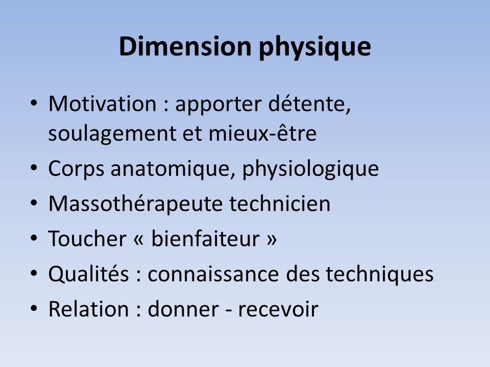 Dimension physique Motivation : apporter détente, soulagement et mieux-être Corps anatomique, physiologique Massothérapeute technicien Toucher « bienf