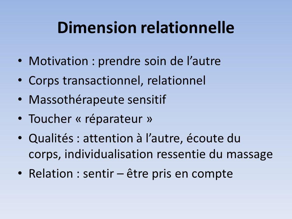 Dimension relationnelle Motivation : prendre soin de lautre Corps transactionnel, relationnel Massothérapeute sensitif Toucher « réparateur » Qualités