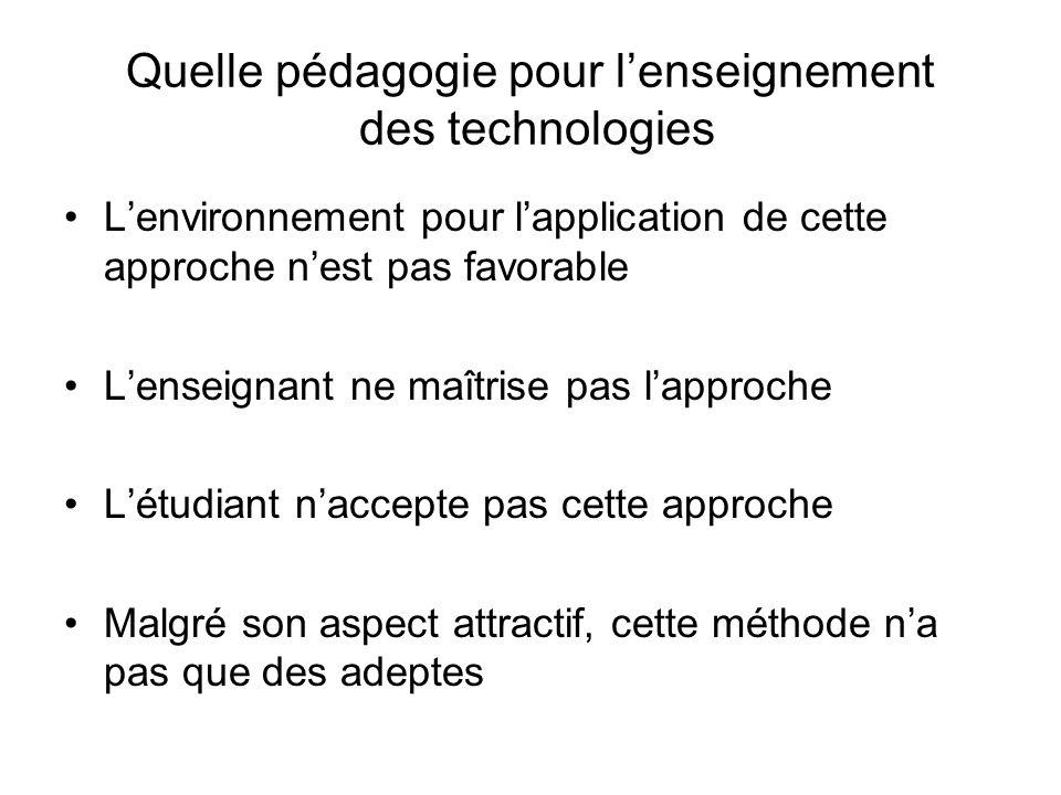 Quelle pédagogie pour lenseignement des technologies Exigences de la méthode APP. Travail en groupe Groupes restreints Groupes non figés pour renforce