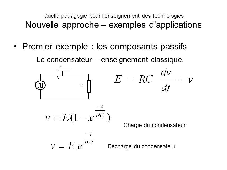 Exemples de pratiques En technologie