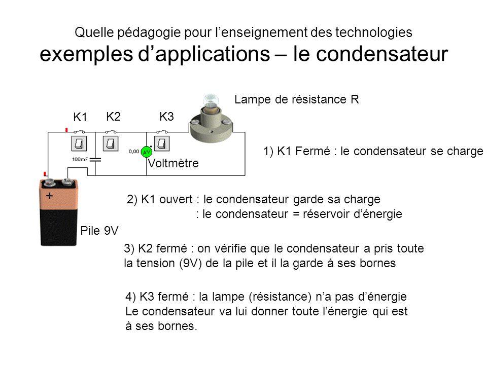 Quelle pédagogie pour lenseignement des technologies exemples dapplications – le condensateur Nous allons oublier les équations Le condensateur est un