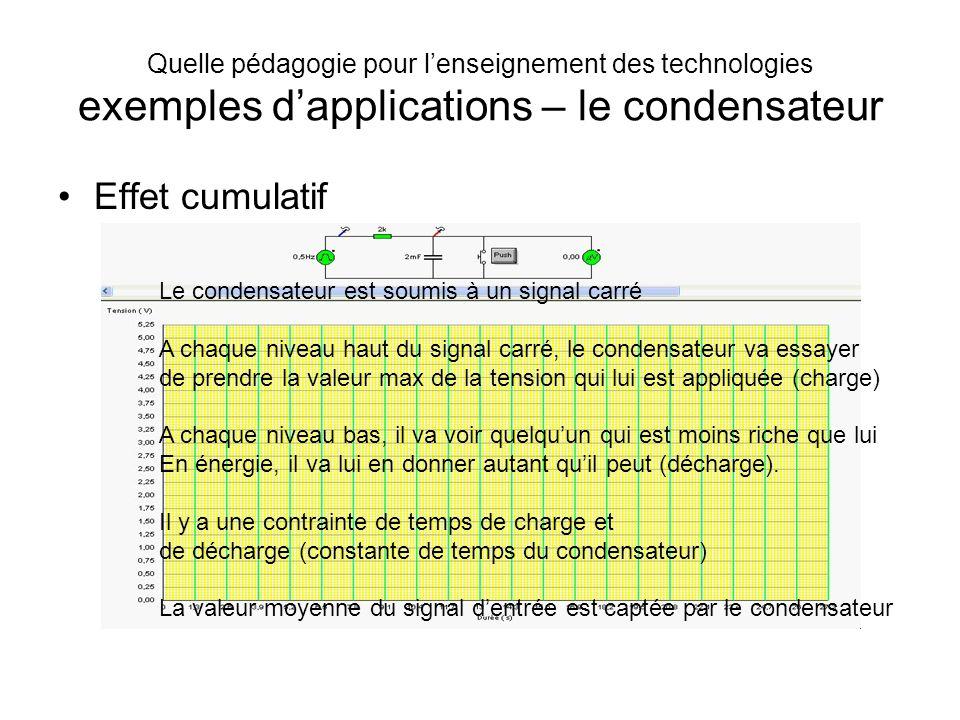 Quelle pédagogie pour lenseignement des technologies exemples dapplications – le condensateur K1 K2 K3 Pile 9V Voltmètre Lampe de résistance R 1) K1 F