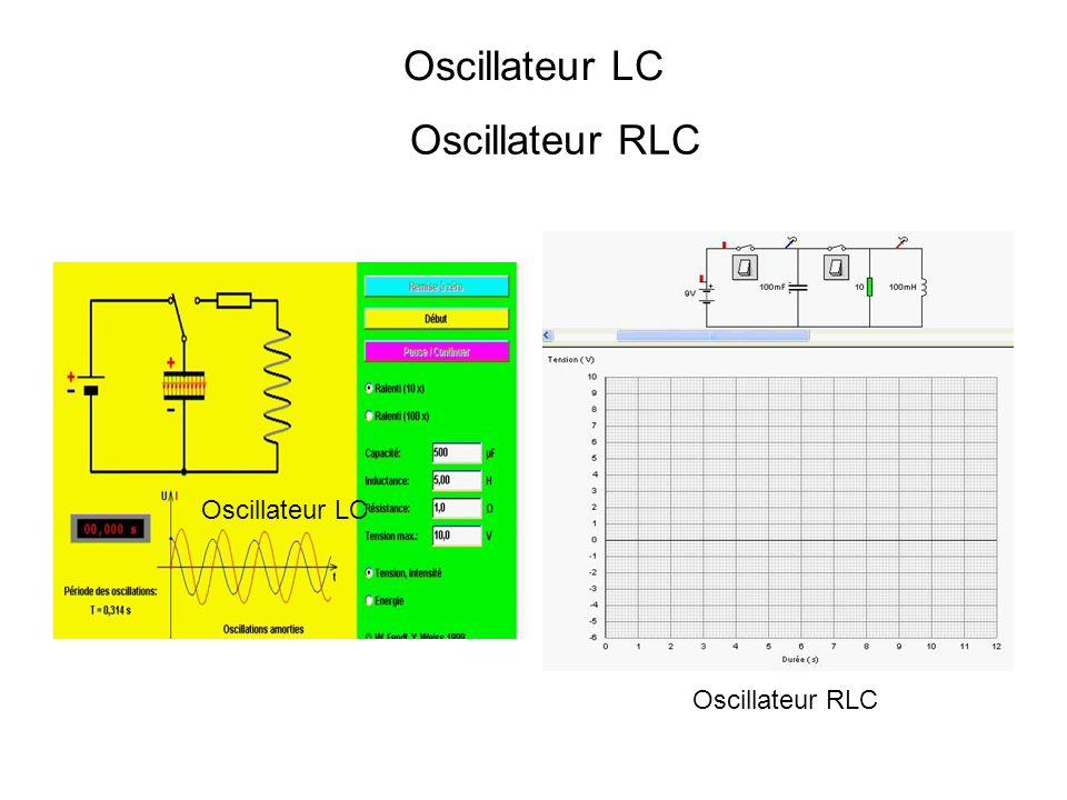 Quelle pédagogie pour lenseignement des technologies 2 ème exemple: Loscillateur – nouvelle approche Aucune équation nest mise en évidence Utilisation